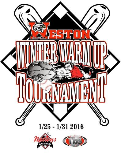 Weston Hawks TBS/NATIONS Winter Warm UP January 25-31, 2016 Team Name Pitching for 11U - Open Division Date Pitcher Number Pitcher Name 11u Team Miami 01/29/2016 24 3 11u Team Miami 01/29/2016 7