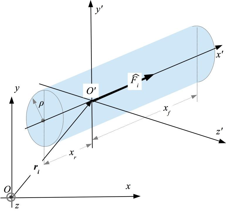 Chapter 4. Technical Problem Statement 61 attached to the i th fan which is directed towards the direction pointed by the vector F i and is located at r i.