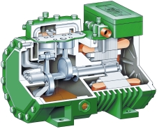 The technical highlights of BITZER Semi-hermetic compressors the new compact models with displacement from to 3, m 3 /h (Hz) Universal R3a, RA, R7A, R7C and R one compressor version for all