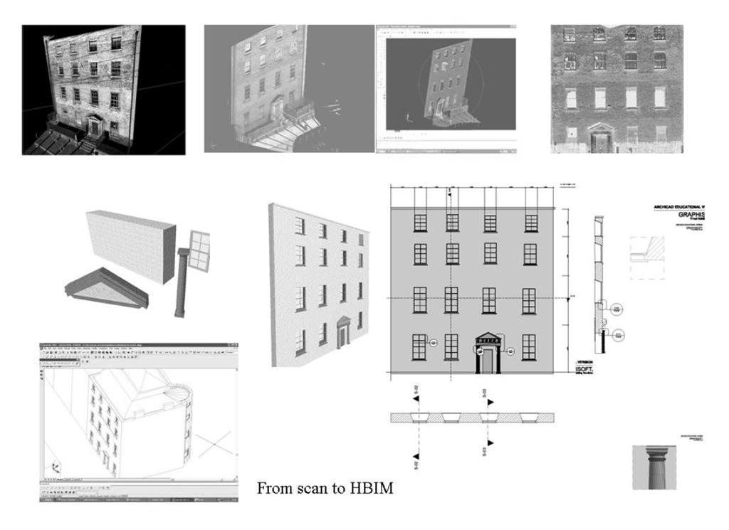 Chapter 2: State of the Art of BIM Figure 2.6: Mapping parametric objects into survey data- automated engineering drawings.