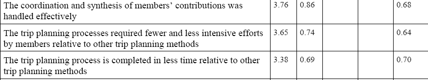 3) efficiency factors for completing