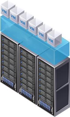 Virtualization Philosophy Physical server- one