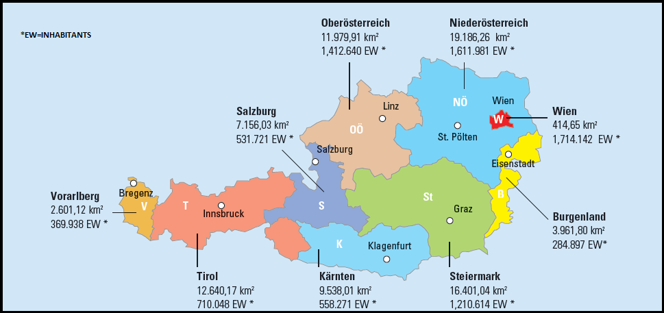TARGET APPROACH AND STUDY AREA 2.4 STUDY AREA 2.4.1 Austria in general Austria is located in central Europe, north of Italy and Slovenia and covered by central Alps and Danube region.