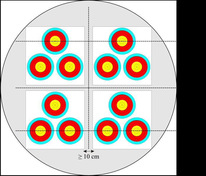 When using a pair of faces, the minimum distance between scoring areas of the two faces shall be 10cm For 60cm faces the distance shall be a minimum of 2cm between the two scoring zones 72412 Set-up