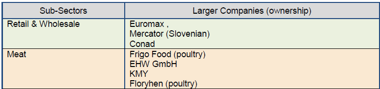 Table 2: The largest Companies in Albania THE SECTOR OF MILK The overall national milk production of Albania was about 1 million tons in 2008, 860.000 of which tons are cow s milk.