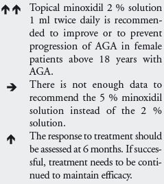 Evidence-based (S3) guideline for the treatment of