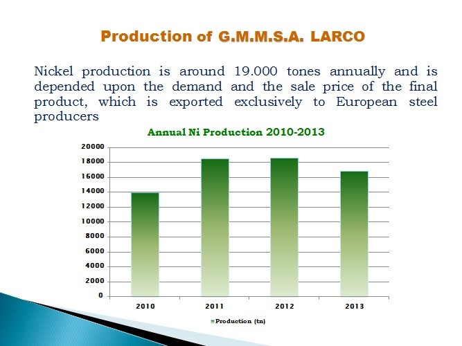 2011). The Government is reported to be looking for a strategic investor in Larco and announced plans to restructure ahead of its privatization.