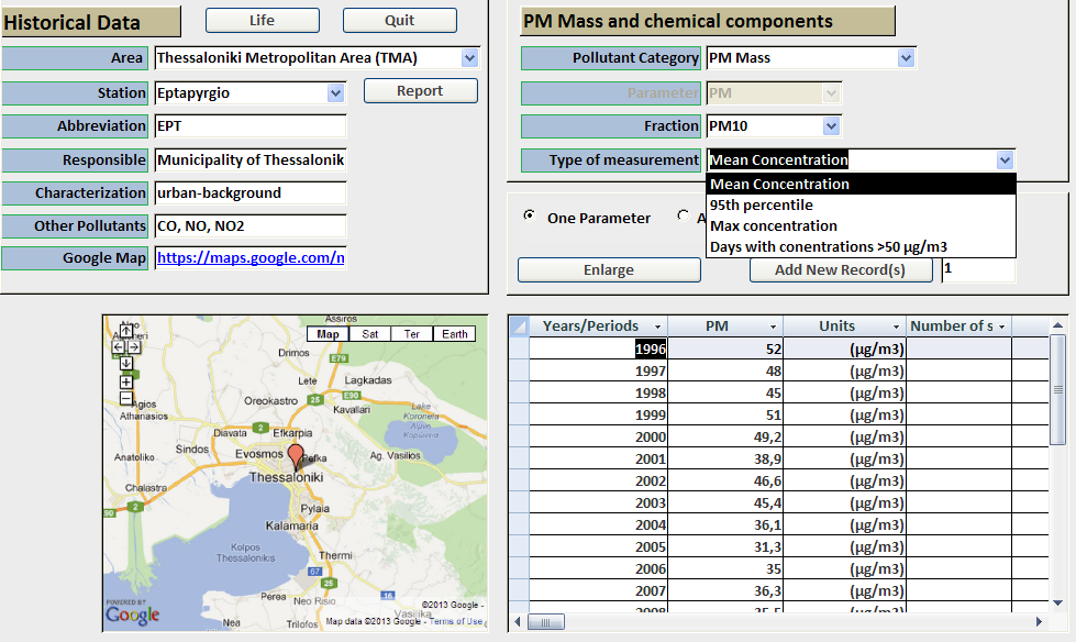Figure 7 LIFE data for PM 10 at the Ionos Dragoumi station in TMA.