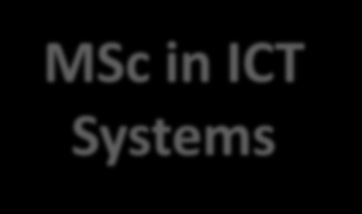 Scientific Knowledge Information Systems MSc in ICT
