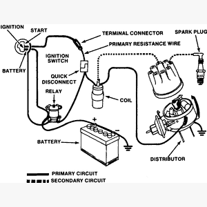 Saab Wiper Motor Wiring Diagram Get Free Image About additionally 1984 Chevy Tilt Steering Column Diagram moreover T5876763 Diagram rear brakeline further 1967 Nova Column Wiring Diagram likewise F700 Rear Brake Diagram. on 1967 gmc truck