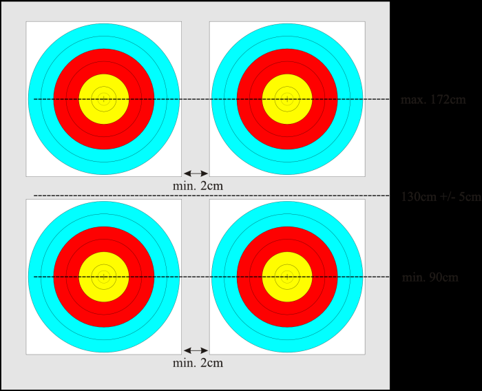 butt set-up) Image 4: Outdoor target butt set-up 4 x 5-10 Scoring Zones Target Face