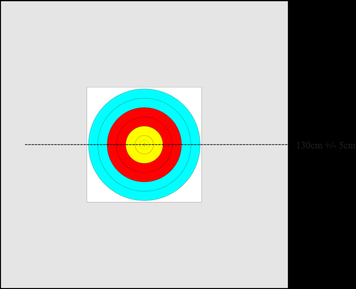 3 x 5-10 Scoring Zones Target Face (see image 8: 3 x 5-10 Scoring Zones Target Face) Image 8: 3 x 5-10 Scoring Zones Target Face 2 x 5-10 Scoring Zones Target Face with Score Board (see image 9: 2 x