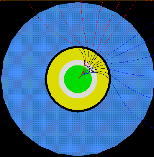 Propagating in a field Charged particles follow paths that approximate their curved trajectories in an electromagnetic field.