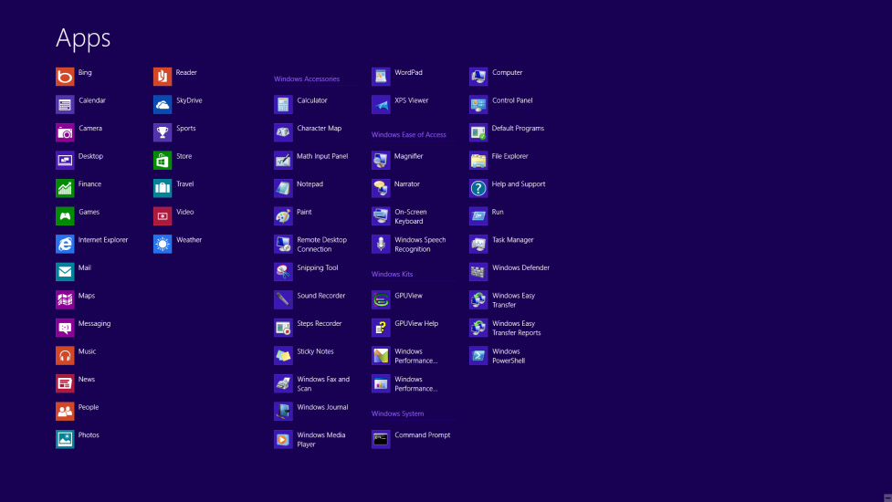 Windows 8 Για Windows 8: 1.