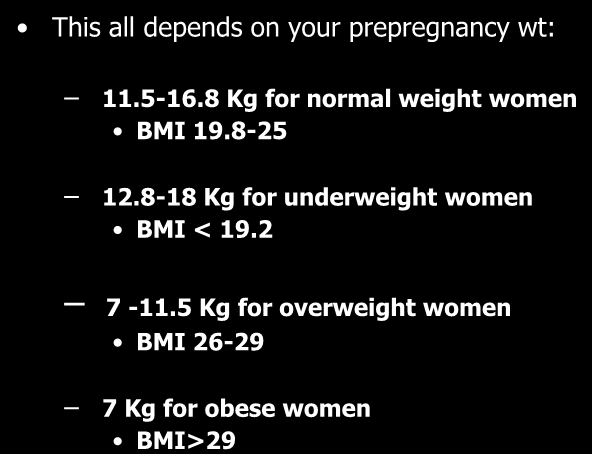 How much total weight should I gain? This all depends on your prepregnancy wt: 11.5-16.8 Kg for normal weight women BMI 19.8-25 12.
