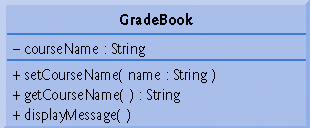 GradeBook.java 1 // Fig. 3.7: GradeBook.java 2 // GradeBook class that contains a coursename instance variable 3 // and methods to set and get its value.
