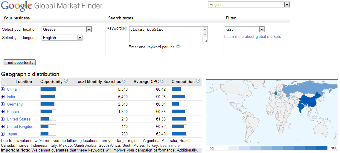 Google Global Market Finder Can help you locate where you can find customers that are