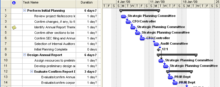 Δξώηεζε 4 Manage a project s outline and schedule by: 1. Display a project summary task 2. Set the project to start on 3/3/09. 3. Delete task 1, Perform Initial Planning, without deleting any other tasks.