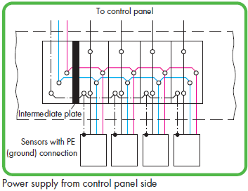 SENSOR SUPPLY (FROM CONTROL PANEL SIDE) TERMINAL BLOCK WITH END PLATE, FOR 3-CONDUCTOR SENSORS WITH EARTH CONNECTION T.B. 2.