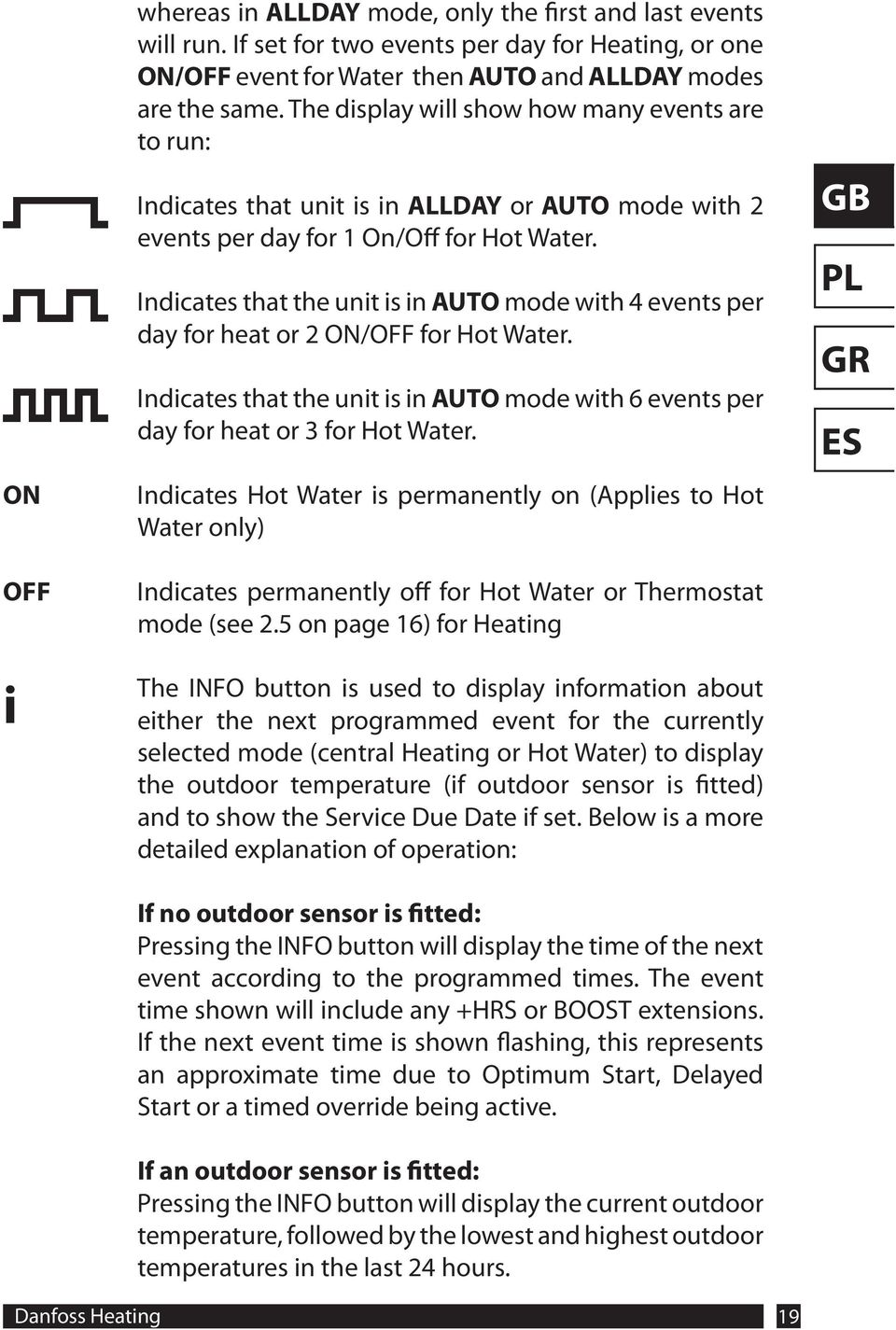 Indicates that the unit is in AUTO mode with 4 events per day for heat or 2 ON/OFF for Hot Water. Indicates that the unit is in AUTO mode with 6 events per day for heat or 3 for Hot Water.
