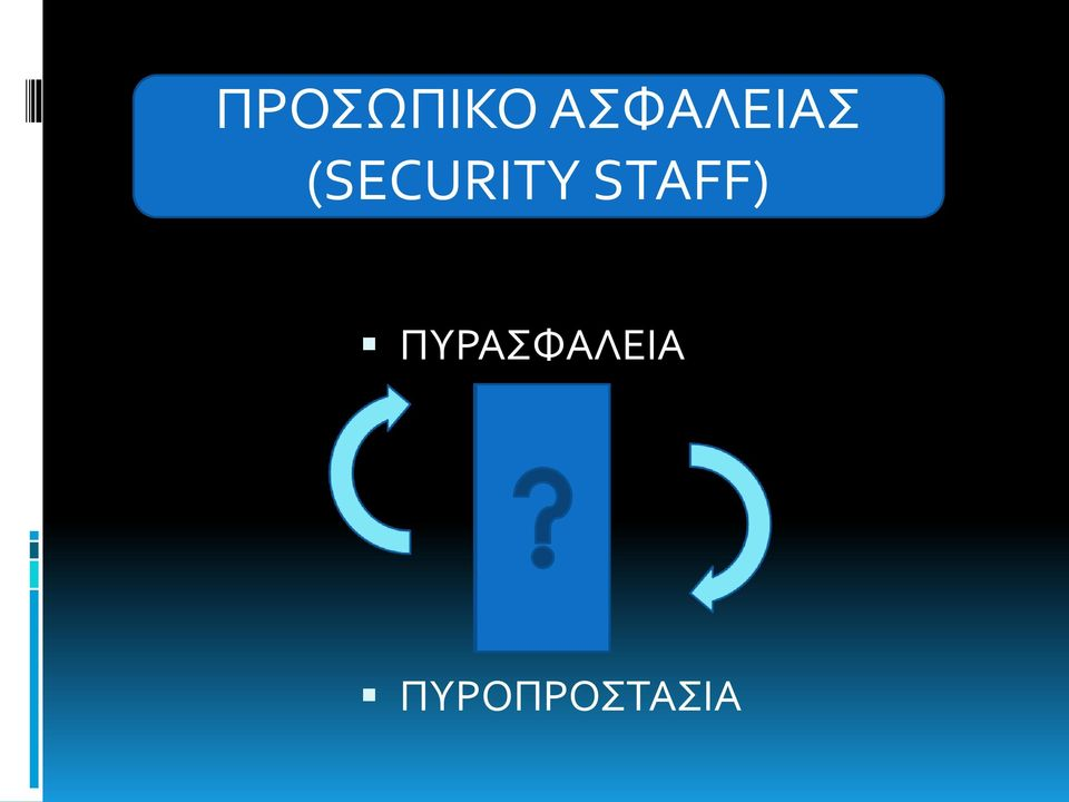 (SECURITY