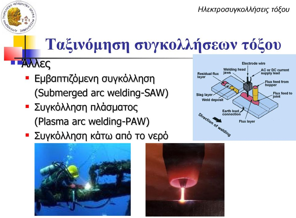 συγκόλληση (Submerged arc welding-saw)