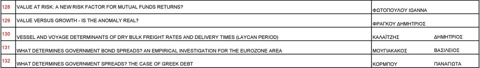 DELIVERY TIMES (LAYCAN PERIOD) ΚΑΛΑΪΤΖΗΣ ΗΜΗΤΡΙΟΣ WHAT DETERMINES GOVERNMENT BOND SPREADS?