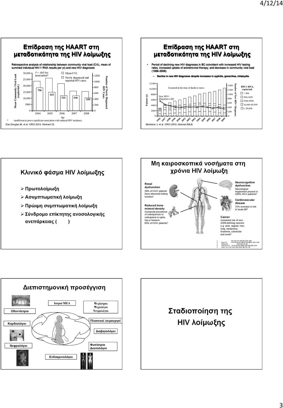 Mean CVL Newly diagnosed and reported HIV cases 523 518 2004 2005 2006 2007 2008 Yr *Data insufficient to prove significant association with reduced HIV incidence.