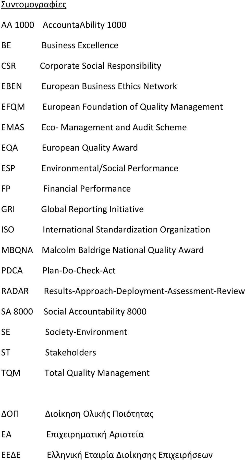 International Standardization Organization MBQNA Malcolm Baldrige National Quality Award PDCA RADAR Plan-Do-Check-Act Results-Approach-Deployment-Assessment-Review SA 8000 Social