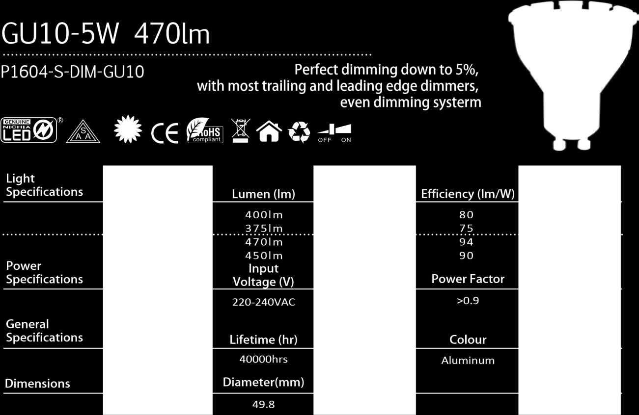 LED GU10 HIGH QUALITY Note: Non-dimmable version also available with same lumens output and voltage of 100-240VAC.