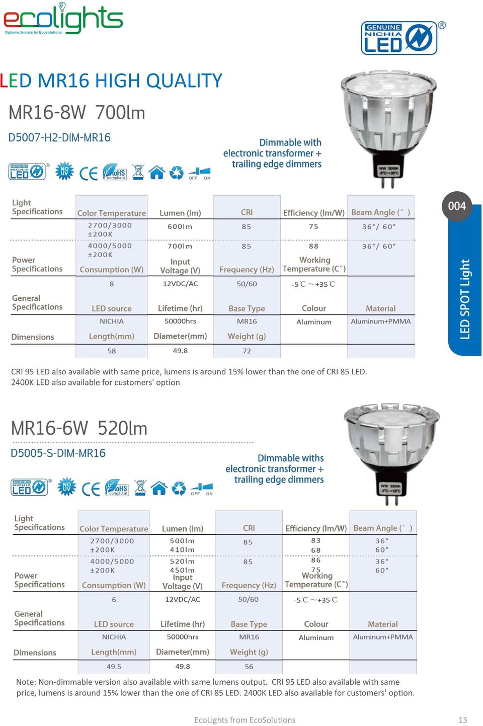 2400K LED also available for customers' option Note: Non-dimmable version also available with same