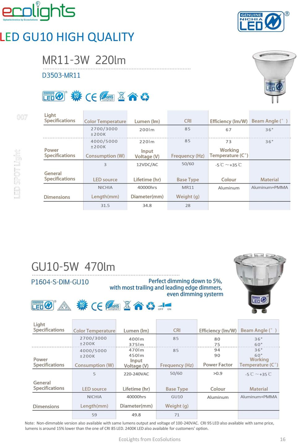 CRI 95 LED also available with same price, lumens is around 15% lower