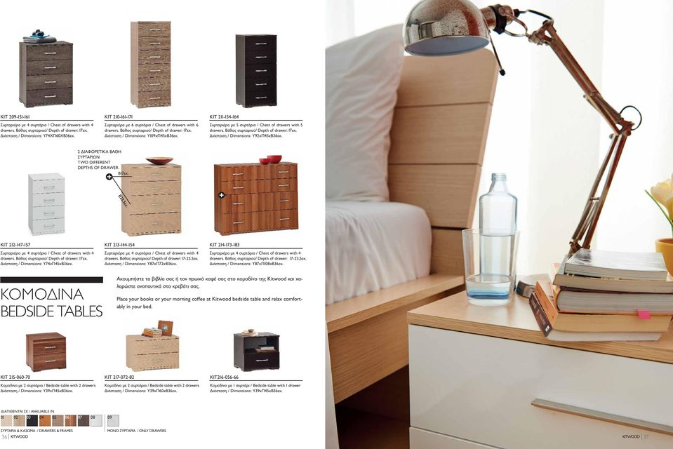 KIT 211-154-164 Συρταριέρα με 5 συρτάρια / Chest of drawers with 5 drawers. Βάθος συρταριού/ Depth of drawer: 17εκ. Διάσταση / Dimensions: Y92χΠ45χΒ36εκ.