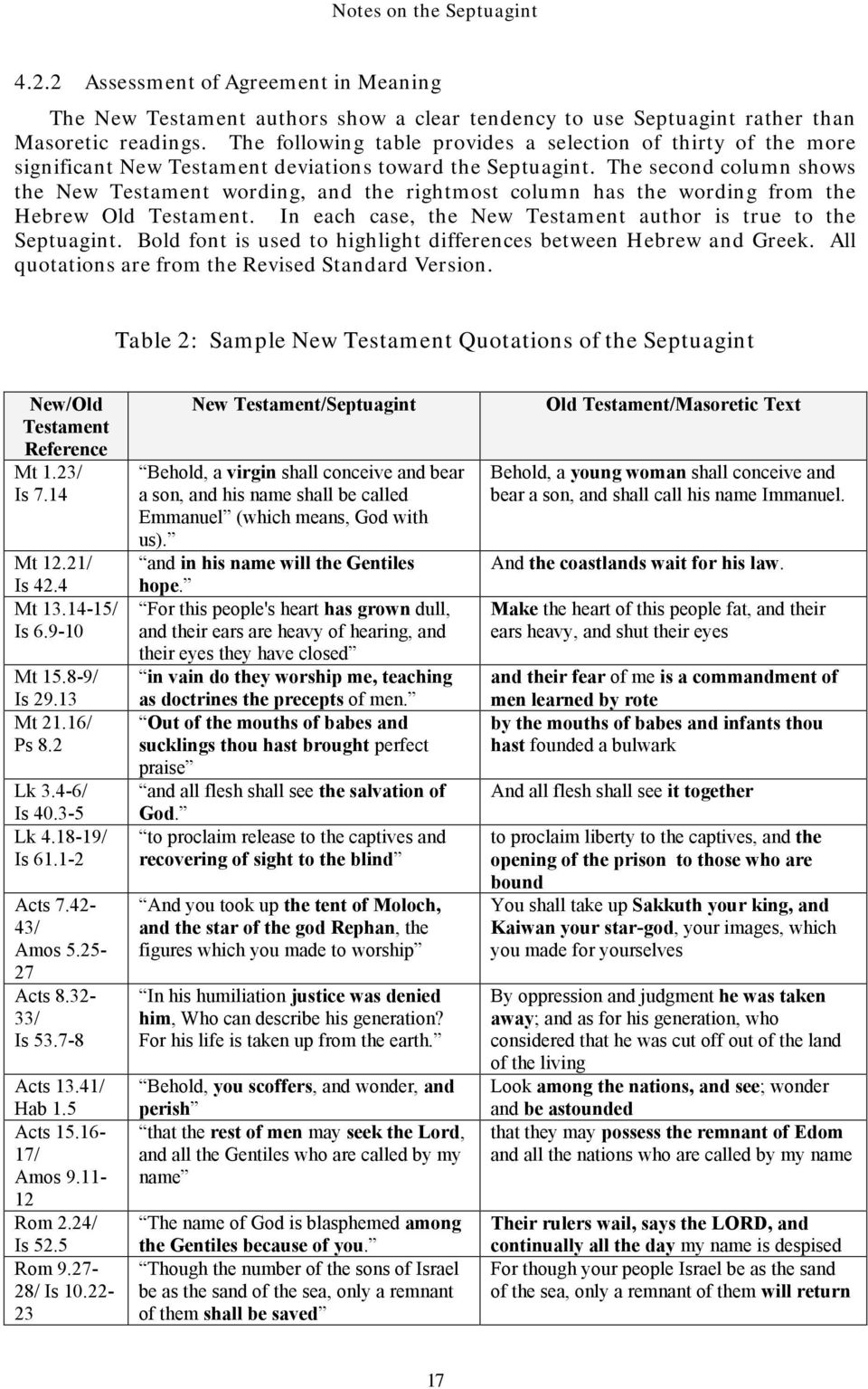 The second column shows the New Testament wording, and the rightmost column has the wording from the Hebrew Old Testament. In each case, the New Testament author is true to the Septuagint.