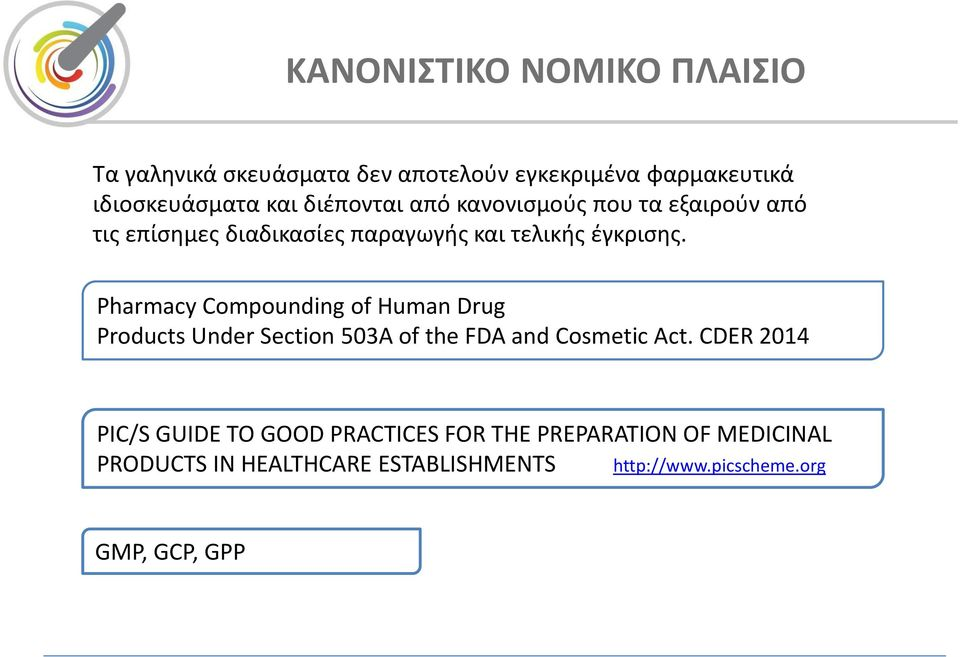 Pharmacy Compounding of Human Drug Products Under Section 503A of the FDA and Cosmetic Act.