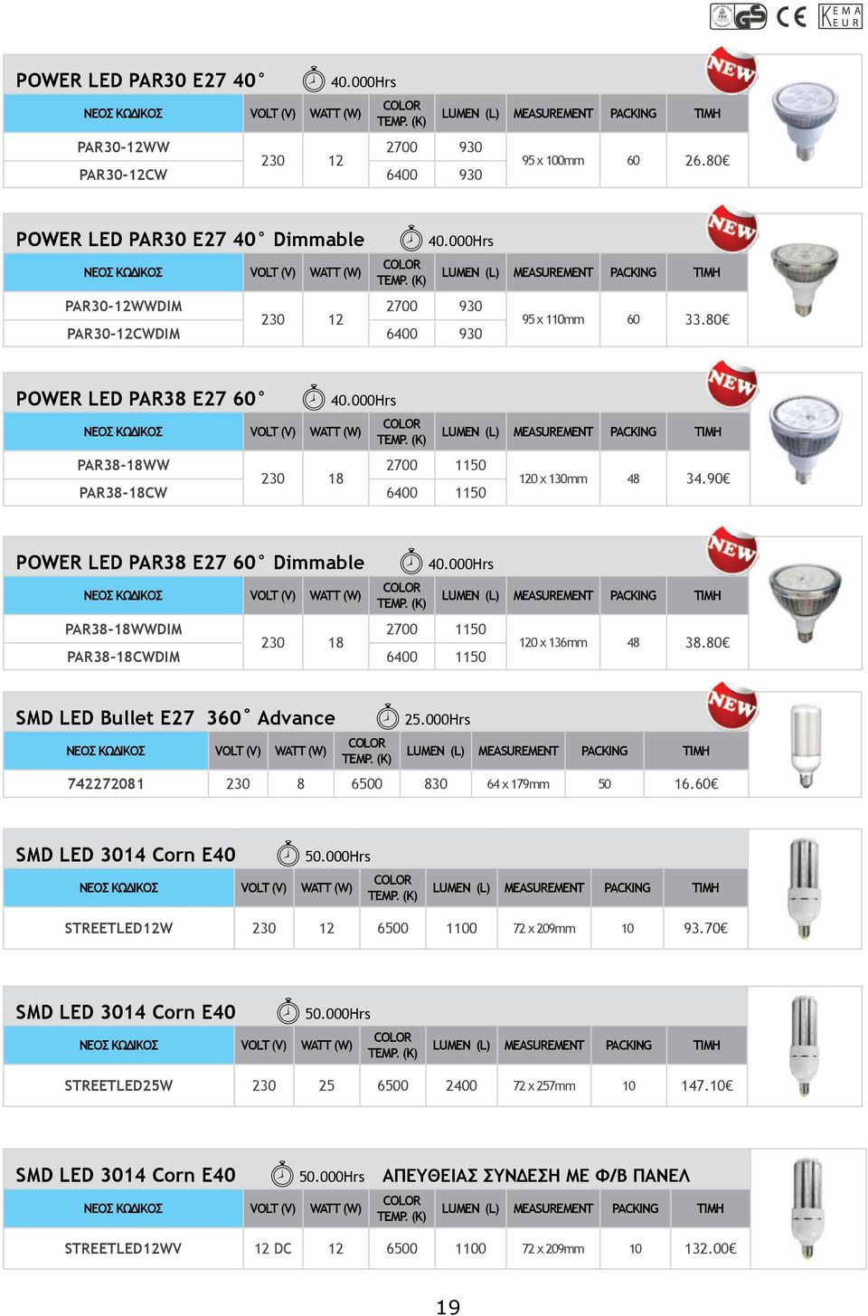 90 POWER LED PAR38 E27 60 Diable 40.000Hrs PAR38-18WWDIM 1150 18 PAR38-18CWDIM 6400 1150 120 x 136 48 38.80 SMD LED Bullet E27 360 Advance 742272081 8 6500 830 64 x 179 50 16.