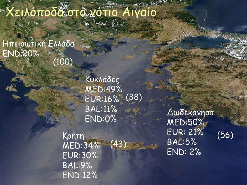 END:12% Κυκλάδες MED:49% EUR:16% BAL:11% END:0%