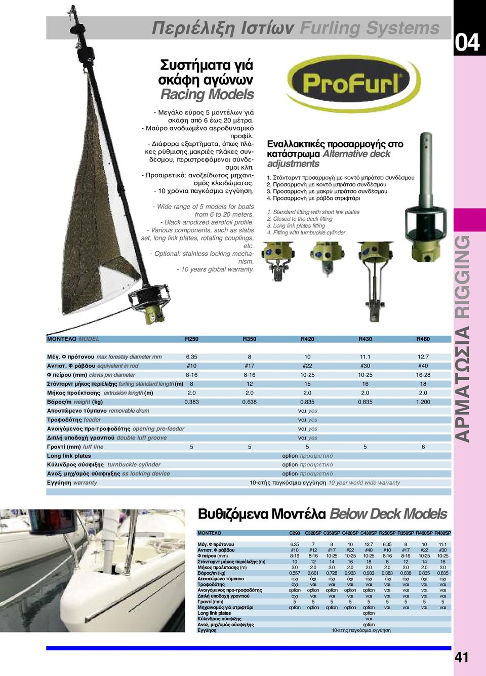 - Wide range of 5 models for boats from 6 to 20 meters. - Black anodized aerofoil profile. - Various components, such as slabs set, long link plates, rotating couplings, etc.