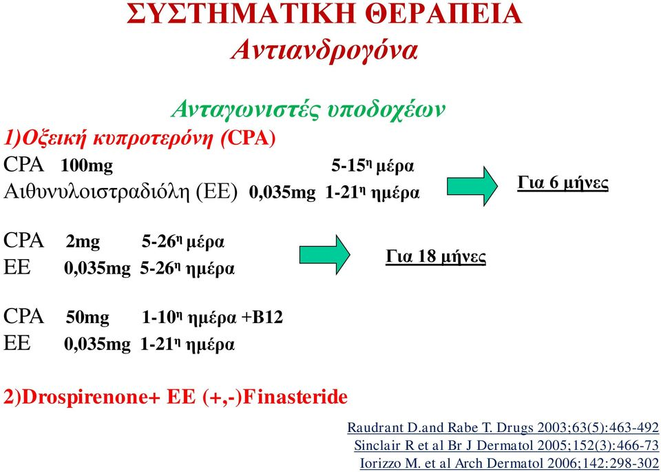 CPA 50mg 1-10 η ημέρα +B12 EE 0,035mg 1-21 η ημέρα 2)Drospirenone+ EE (+,-)Finasteride Raudrant D.and Rabe T.