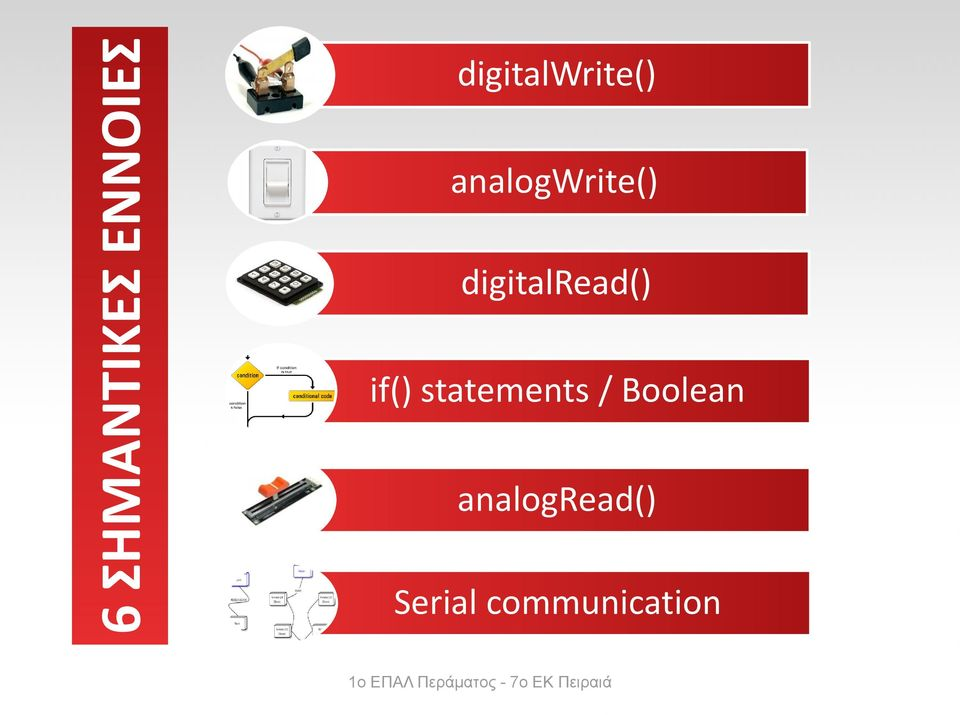 digitalread() if() statements