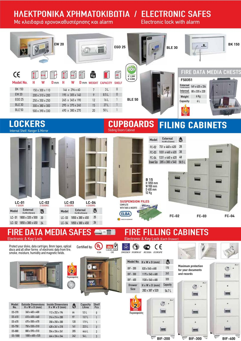 L 85 LOCKERS Internal Shelf, Hanger & Mirror CUPBOARDS Sliding Doors Cabinet FILING CABINETS FC- FC- FC-4 7 x 46 x 6 x 46 x 6 x 46 x 6 8 8 48 Drawer Size 85 x 8 x 54 58.