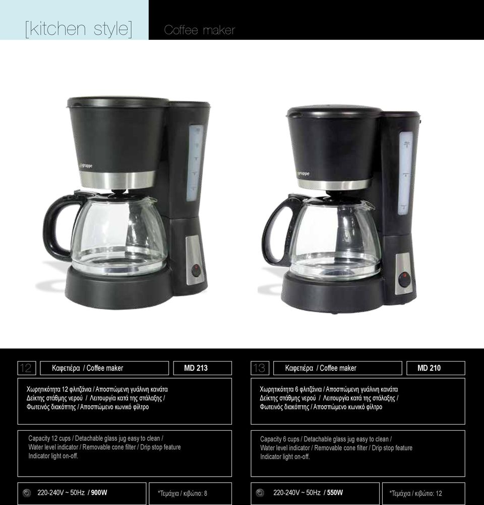 κωνικό φίλτρο Capacity 12 cups / Detachable glass jug easy to clean / Water level indicator / Removable cone filter / Drip stop feature Indicator light on-off.