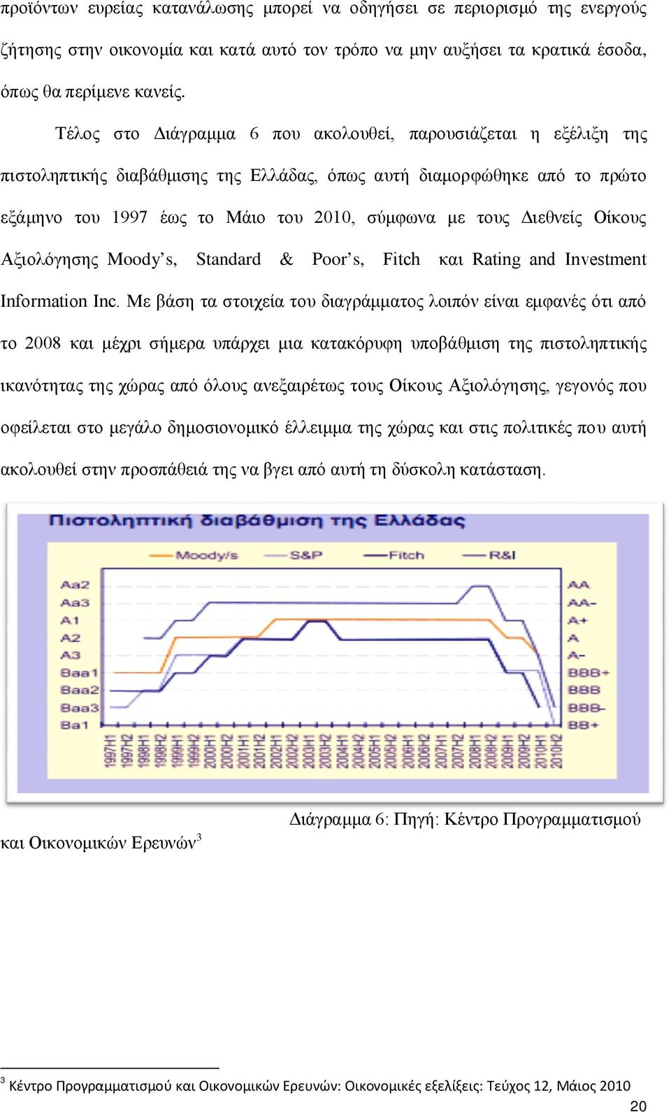 Διεθνείς Οίκους Αξιολόγησης Moody s, Standard & Poor s, Fitch και Rating and Investment Information Inc.
