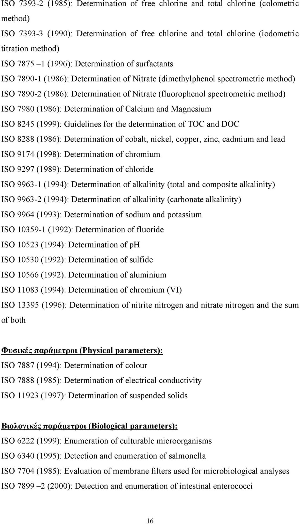 ISO 7980 (1986): Determination of Calcium and Magnesium ISO 8245 (1999): Guidelines for the determination of TOC and DOC ISO 8288 (1986): Determination of cobalt, nickel, copper, zinc, cadmium and