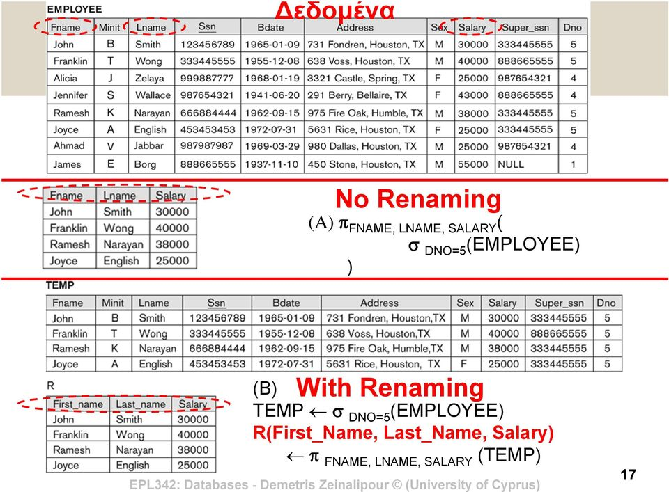 (EMPLOYEE) ) With Renaming (B) TEMP DNO=5 (EMPLOYEE)