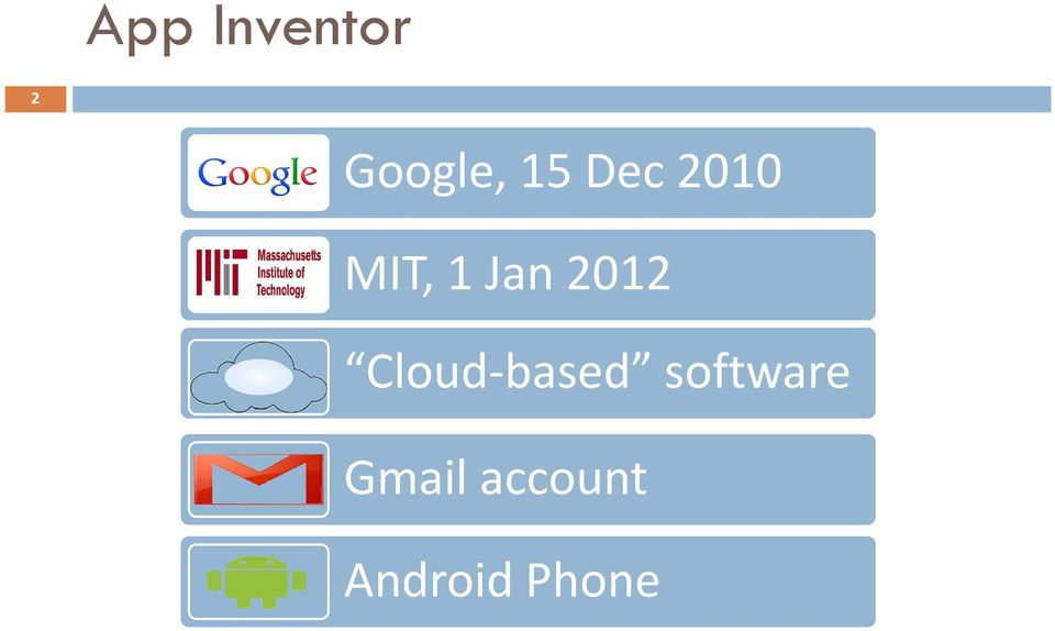 2012 Cloud-based