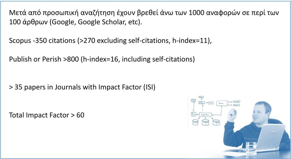 Scopus -350 citations (>270 excluding self-citations, h-index=11), Publish or