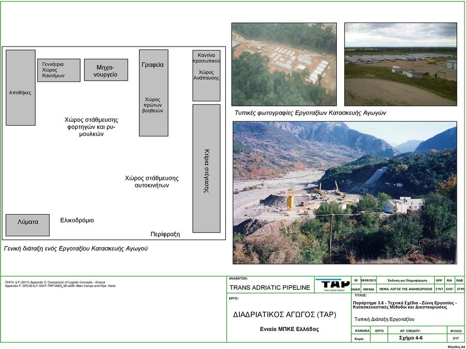 Comparison of Logistic Concepts - Greece Appendix F: GPL00-ILF-100-F-TRP-0003_0D-at06--Main Camps and Pipe Yards ΔΙΑΔΡΙΑΤΙΚΟΣ ΑΓΩΓΟΣ (TAP) 00 06/06/2013 ΑΝΑΘ ΗΜ/ΝΙΑ Έκδοση για