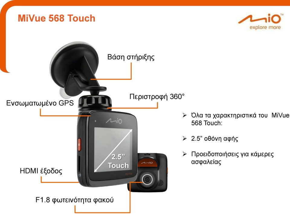 Touch: HDMI έξοδος 2.5 Touch 2.
