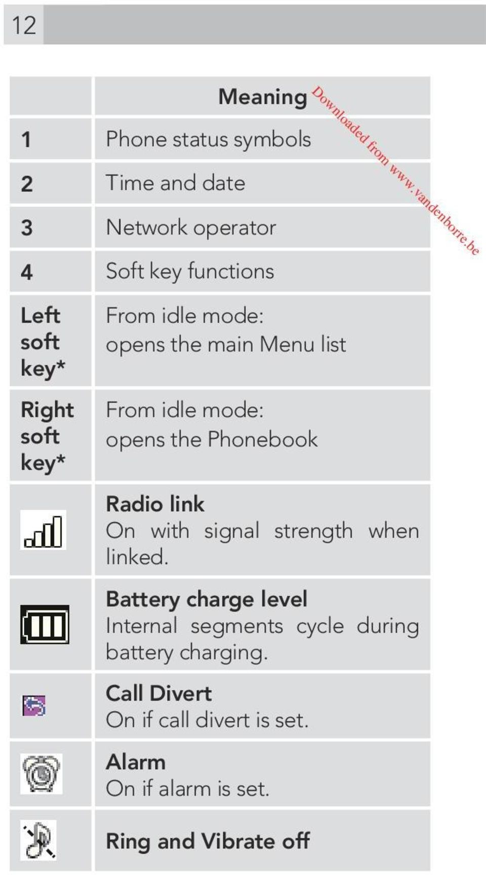 Radio link On with signal strength when linked.